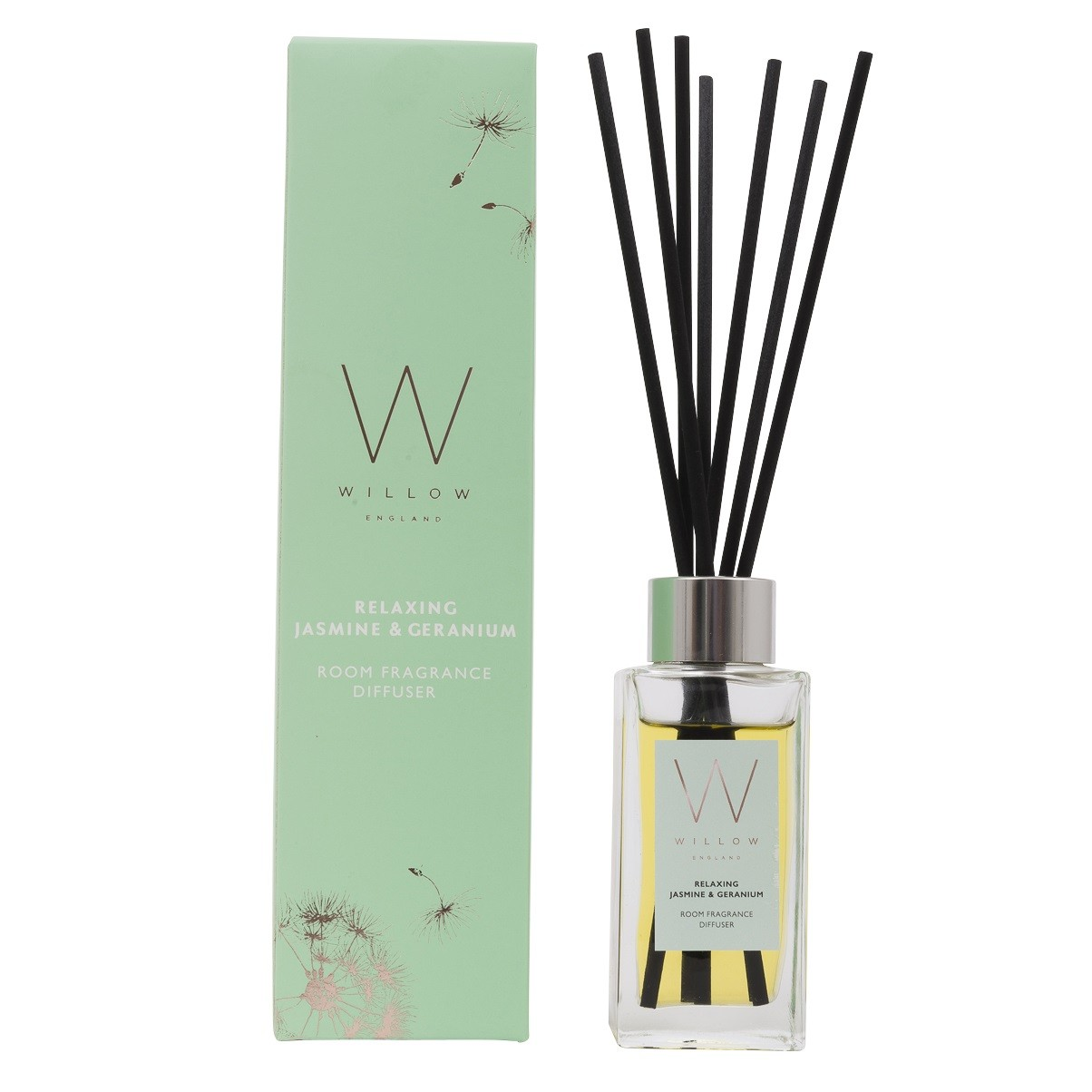 Best Room Diffusers